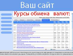 Курсы обмена валют в банках
